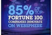 IBM WebSphere / by IBM Software