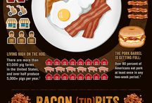 Infographics / by Ram Trucks