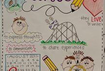 Classroom Ideas / by Erika Castañeda