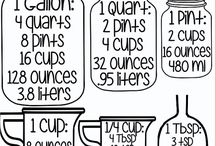 Helpful Hints / Useful information; household hints, measurement exchanges, etc. / by Shrink Wrap 4 Me