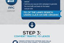 Marketing and Social Media / by Lisa McGrath