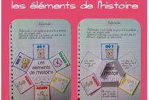 1- Cahier interactif/Leçons à manipuler / by Prof Numéric