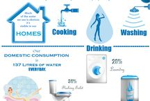 Water Storage / by The Survival Mom