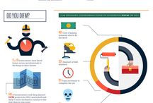 Infographics / by Bluehost - Web Hosting