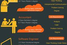 {Tips} Career Planning  / by Walden University