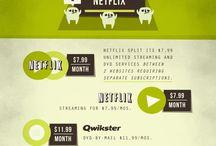 Social Media Marketing / by Brandmovers