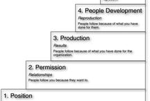 {Inspiration} Leadership / by Walden University