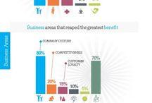Infographics / by Leon (Lee) Ellis