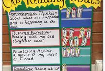 Reading/ Guided Reading  / by Kate Hill