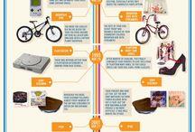 INFOGRAPHIC = TIMELINE / Cet album répertorie les plus belles Timeline du web. Une infographie Timeline est conçue pour la compréhension et certaines pour la pédagogie ! Elles sont conçues pour mieux comprendre l'historique d'une marque, d'un fait ou d'une personne physique. / by Signos