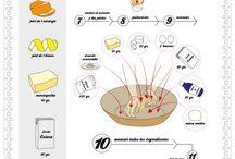 Food / by Conchita Lopez Jurado