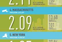 USGBC ♥ LEED Achievements / by U.S. Green Building Council