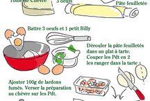 recetas / by Manoli Tomé