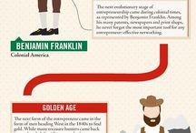 Entrepreneurs / by COSE Council of Smaller Enterprises