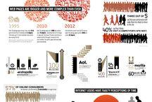 Infografias / by LinKeR Macon