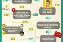 Infografías sobre Redes Sociales / Infografías sobre los medios digitales o redes sociales. / by Carlos Chen