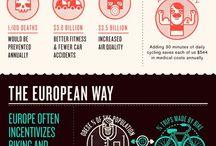 Infographics / by Tiago Santos