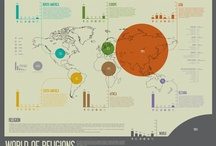 Infographics / by Chris Munz