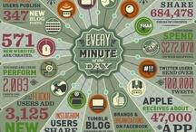 Mindful Social Media / by Beth Kanter