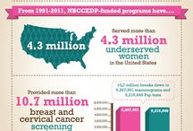 Breast Cancer / by Centers for Disease Control and Prevention