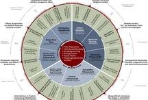 Social Media, Onlinemarketing / Sammlung an Infografiken und Wissen rund um Social Media und Onlinemarketing.  Mehr dazu auf http://theangryteddy.com / by Daniel Friesenecker
