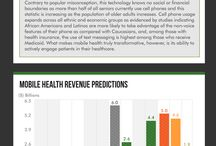 Mobile Technology / by Southern Tier HealthLink New York
