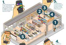 tech: electrical&lectronics / by övül eski