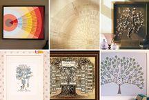 Genealogy / by Miriam Smith