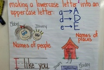 Anchor charts / by Lessonplandiva