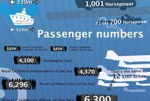 Infografo sulle crociere / by Passione Crociere