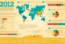 infographics / by Jim Jim