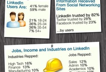 Infographics ~ Social Web & Media / by Dennis Wortham