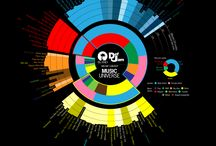 Infographics - Music / by Mark Nicholson
