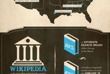 Infographics § Design & Typography / by Sve Stoyanova
