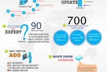 Linkedin Infographic / by Verba Creative