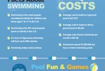 {Fun Pool Stats} / by Inter-Fab, Inc.