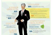 Infográficos / by Alessandra Assad