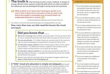Arts Resources & Information / by Clemson's Arts & Creativity Lab