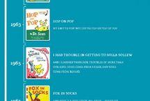 Literacy / by Indiana AITC