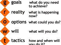 Instructional Coaching / by Denise Thornton