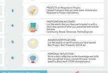 ePortfolio/Digital Portfolio Resources / by TechChef4u
