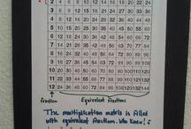 Math Ideas / by Catherine Bailey