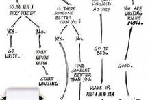 Writing tips / by Ulrika Wennberg