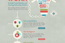 Blogging and Social Networks / by Anna Barri