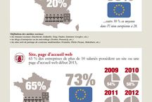 Eco-Viz (Infographies sur l'économie) / Vous trouverez dans cet album un échantillon de nos infographies qui ont été conçues pour nos partenaires.  © Signos Communication / by Signos