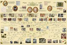 ancestry / by Donna Sabol