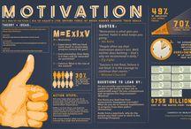 motivation / by Scott Robertson