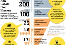 Interesting Infographics / by Gary Pratt