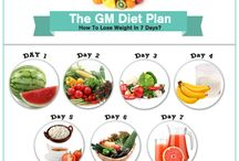 Weight Loss & Diet Plans / Healthy diet plan / by Taylor Pierce