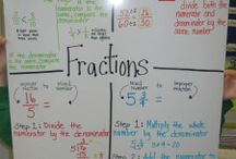 Math Math Math for Grades 4, 5, 6 / A collaborative board to share ideas for teaching math in the intermediate grades (4th, 5th, and 6th).  You can find math games, centers, anchor charts, foldables, notebook ideas, activities, and much more.  Follow this board and email pensivesloth@gmail.com if you would like to pin to this board.  You can find board rules on my blog.  Thanks!  / by The Pensive Sloth